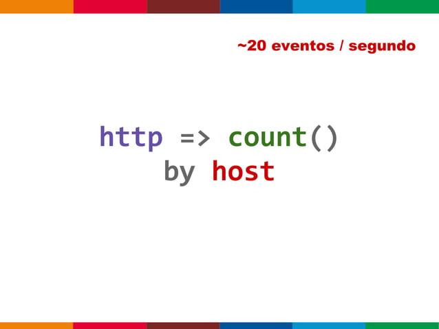 ~20 eventos / 30 segundoshttp => avg(cputime#)        by host   every 30 seconds