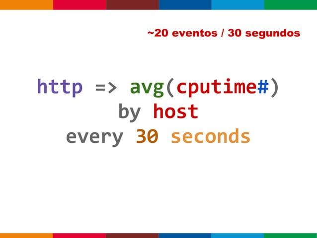 type:http status:404=> :count=> :avglast(5) c5, :avglast(60) c60=> c5 > 1.25*c60 as alarm=> alarm != alarm:prev as changed...