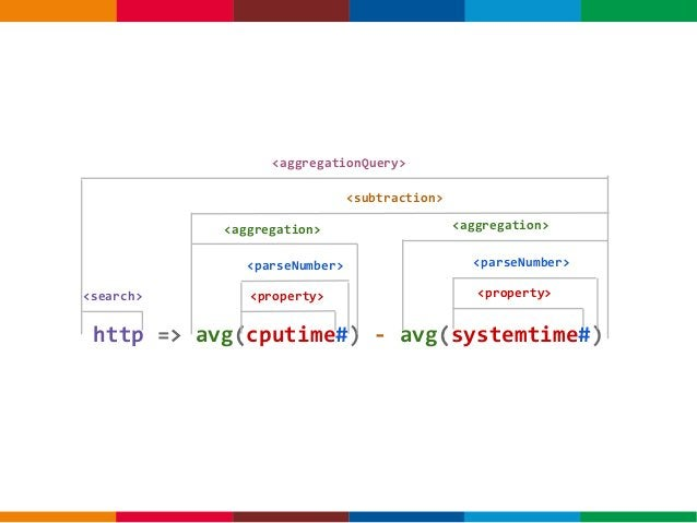 DISTINCT COUNTCARDINALIDADE http => dcount(session_id)         every hour Usar HashSet<T> significaria manter  todos os se...