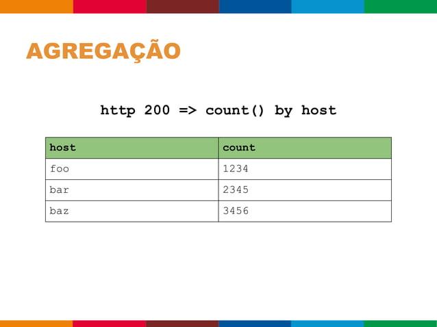 AGREGAÇÃO    sum(time) + sum(time) + sum(time) count(time) + count(time) + count(time)  engine          engine         eng...