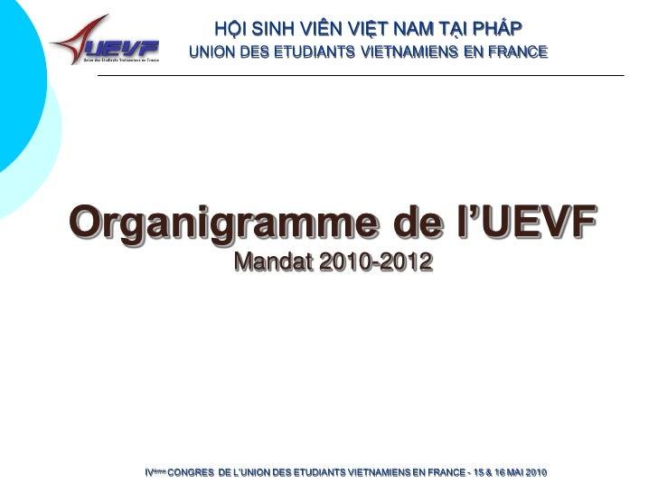 HỘI SINH VIÊN VIỆT NAM TẠI PHÁP            UNION DES ETUDIANTS VIETNAMIENS EN FRANCE     Organigramme de l'UEVF           ...