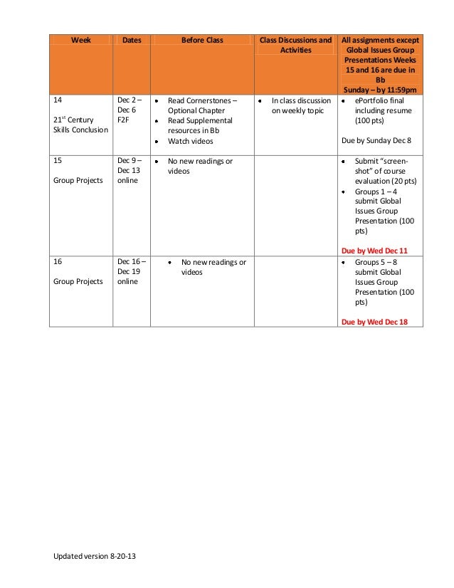 Updated version 8-20-13 Week Dates Before Class Class Discussions and Activities All assignments except Global Issues Grou...