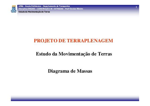 UFBA - Escola Politécnica - Departamento de Transportes 1  Disciplina ENG305 – CONSTRUÇÃO DE ESTRADAS - Profa Denise Ribei...