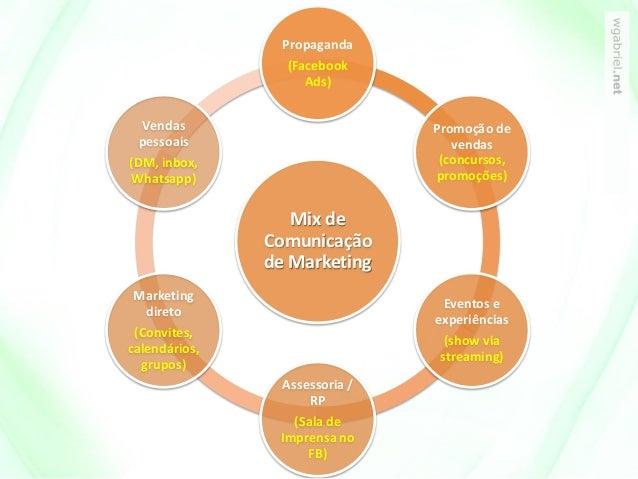 Mix de Comunicação de Marketing Propaganda (Facebook Ads) Promoção de vendas (concursos, promoções) Eventos e experiências...