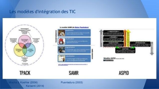 Les modèles d'intégration des TIC Mischa & Koehler (2006) Puentedura (2003) Karsenti (2014)