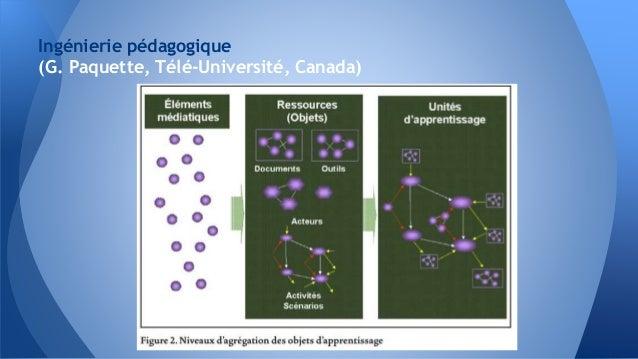 Ingénierie pédagogique (G. Paquette, Télé-Université, Canada)