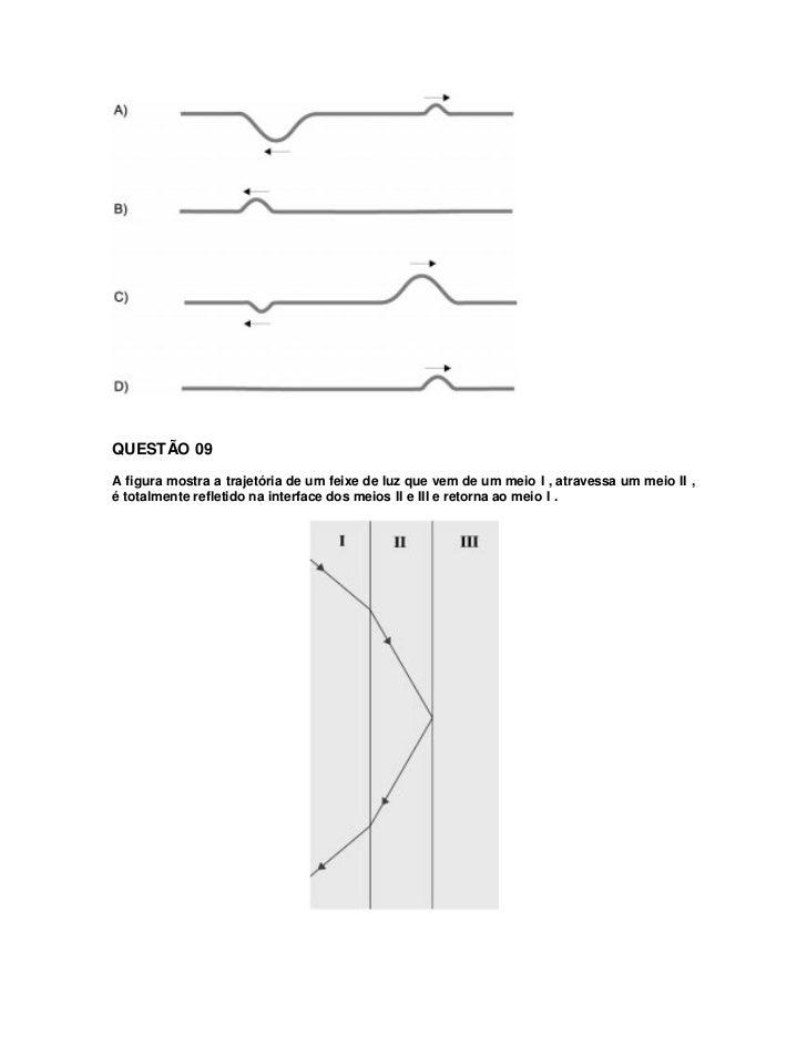QUESTÃO 09A figura mostra a trajetória de um feixe de luz que vem de um meio I , atravessa um meio II ,é totalmente reflet...