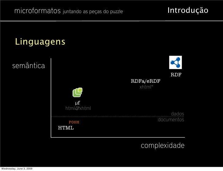 microformatos juntando as peças do puzzle               Introdução              Linguagens         semântica              ...