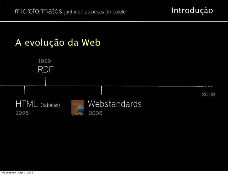 microformatos juntando as peças do puzzle   Introdução              A evolução da Web                           1999      ...