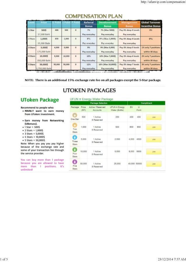 Ufun compensation plan