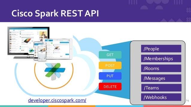 Cisco Spark for Developers API developer bot oauth jwt token