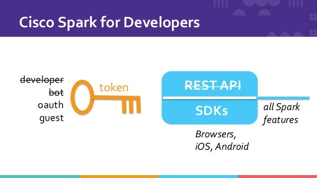 Step 3 – App Requests AccessToken duittenb With the received Auth Code, app.html does a HTTPS POST to spark with the clien...