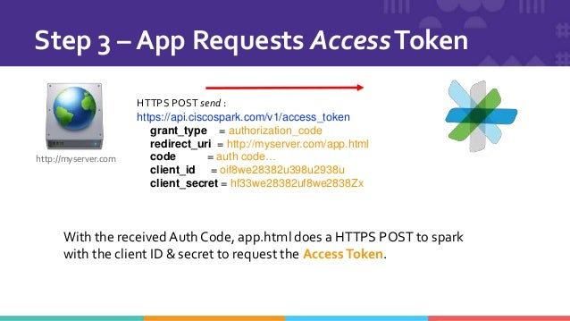 Cisco Spark for Developers developer bot oauth jwt token REST API SDKs Browsers, iOS, Android all Spark features