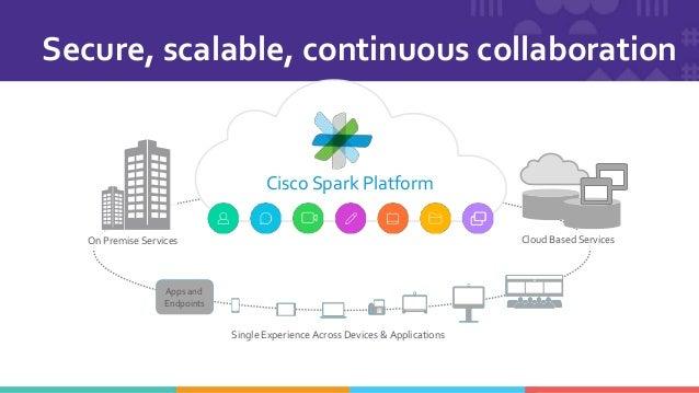 Demo  Cisco Spark Clients  DX80