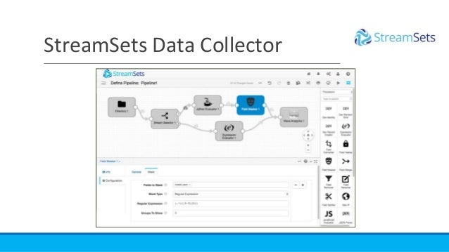 StreamSets Data Collector
