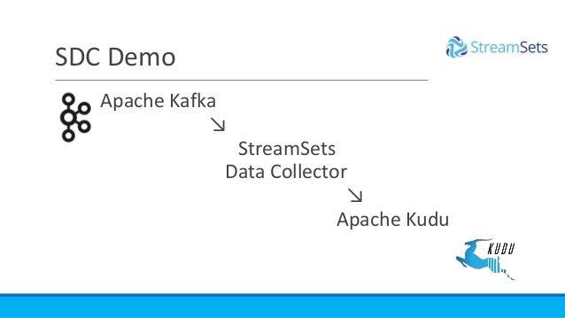 SDC Demo Apache Kafka ↘ StreamSets Data Collector ↘ Apache Kudu
