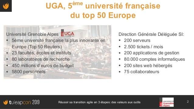 TuleapCon 2019. UGA - Reussir sa transition agile : des valeurs aux outils Slide 2