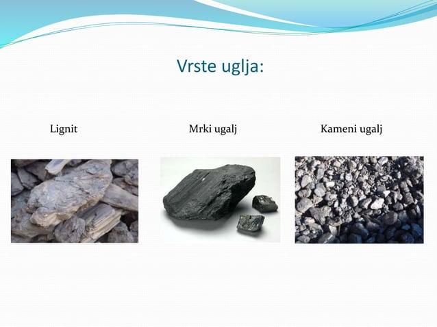 Vrste uglja: Lignit Mrki ugalj Kameni ugalj