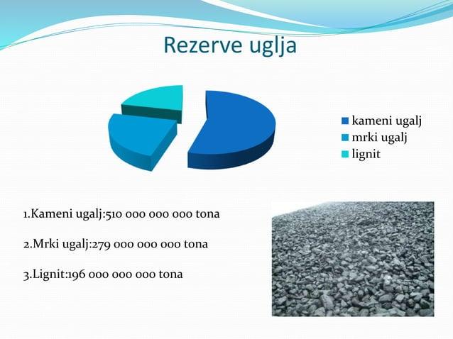 Rezerve uglja kameni ugalj mrki ugalj lignit 1.Kameni ugalj:510 000 000 000 tona 2.Mrki ugalj:279 000 000 000 tona 3.Ligni...