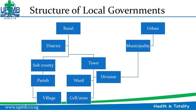 Responsibilities of local governments