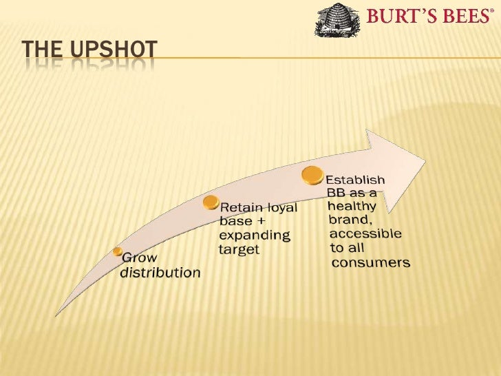 marketing plan for burt's bees Marketing presentation burt's bees but with the high pricing marketing strategy they propose, it creates a higher level of quality into the consumer's eyes.