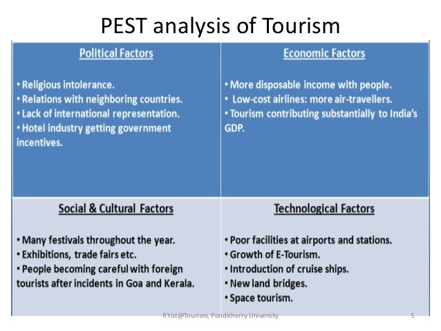 pest analysis european airlines Airlines continue to engage with different governing bodies such as the european union  (british airways 2007) references airlines  (1) pest analysis.