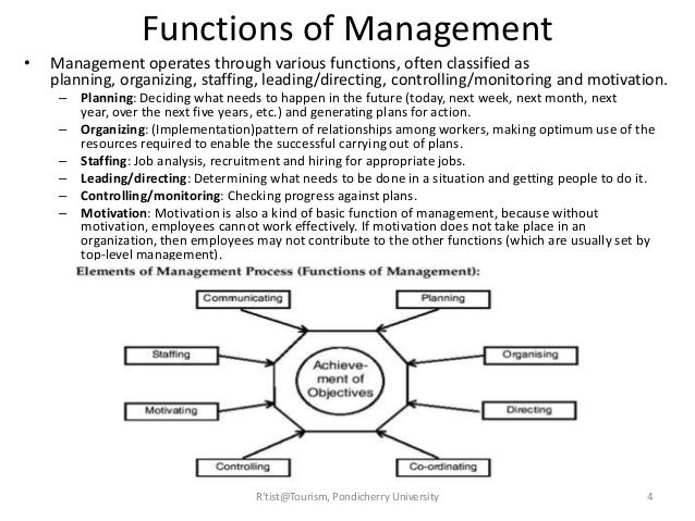 explain the relationships among the four functions of management All managers at all levels of every organization perform these functions, but the amount of time a manager spends on each one depends on both the level of management and the specific organization roles performed by managers.