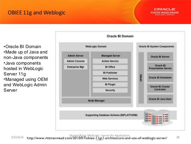 Oracle Weblogic for EBS and obiee R122