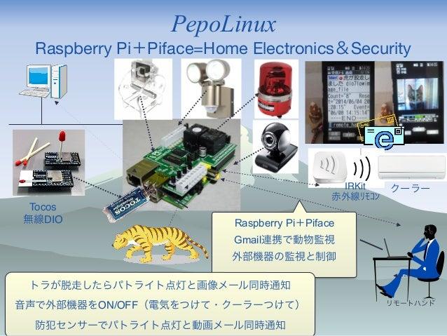 リモートハンド クーラーIRKit 赤外線リモコン Tocos 無線DIO PepoLinux Raspberry Pi+Piface=Home Electronics&Security Raspberry Pi+Piface Gmail連携で...