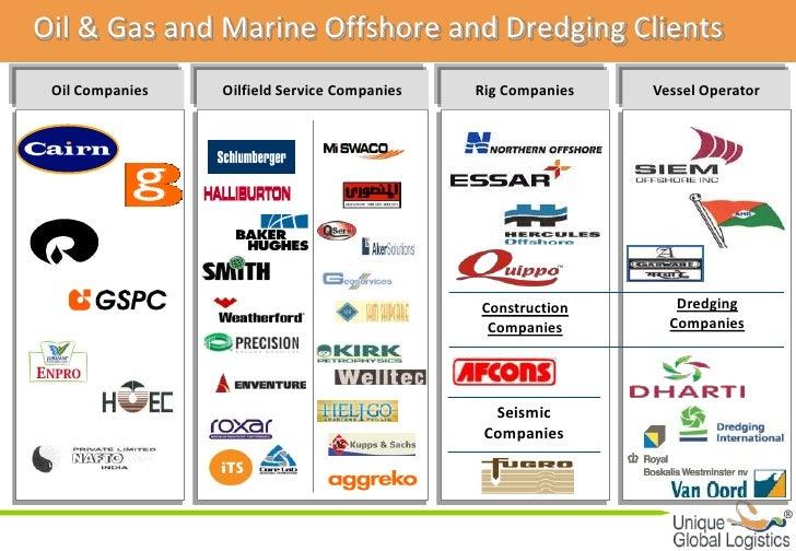 Gas Companies: Gujarat Oil And Gas Companies