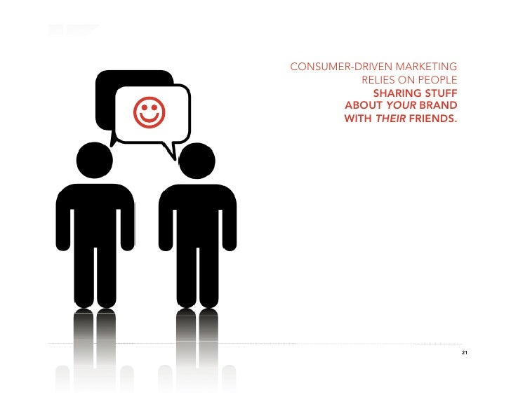 CONSUMER-DRIVEN MARKETING               RELIES ON PEOPLE                 SHARING STUFF            ABOUT YOUR BRAND       ...