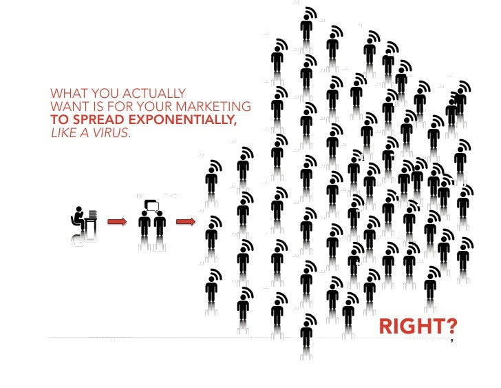 WHAT YOU ACTUALLY WANT IS FOR YOUR MARKETING TO SPREAD EXPONENTIALLY, LIKE A VIRUS.                                  RIGHT...