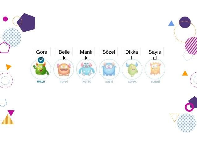 Oyunlaştırma Çatısı / D6 Gamification Framewo