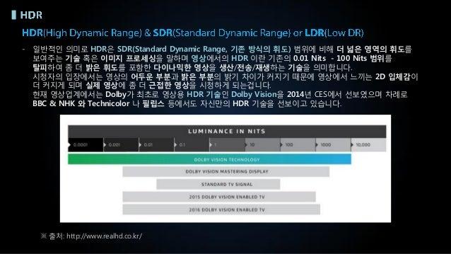 - 감마(Gamma)는 HDR이 도입되기 이전에만 적합한 방식이라고 할 수 있습니다. 즉, 최대 밝기가 1,000 Nits 혹은 10,000 Nits 까지 올라가는 최신 UHD TV 와 영상의 경우는 기존 방식을 고수할...