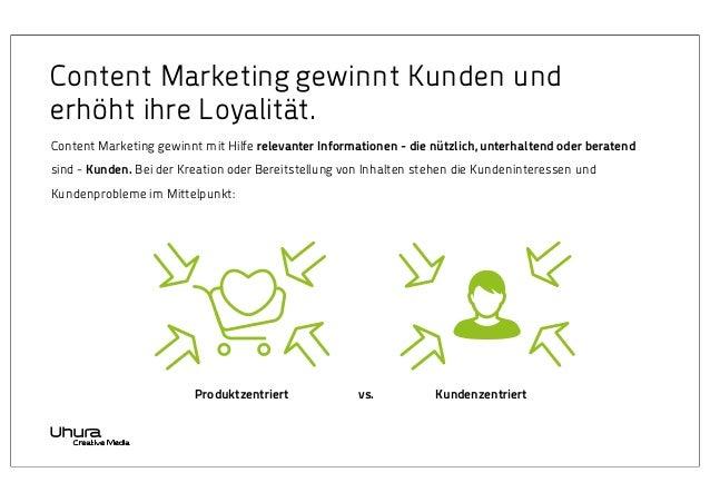 Content Marketing gewinnt Kunden und erhöht ihre Loyalität. Content Marketing gewinnt mit Hilfe relevanter Informationen -...
