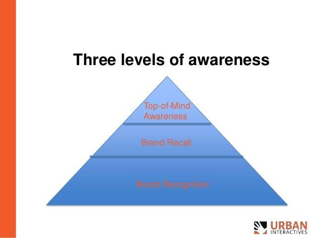 Brand awareness - Wikipedia