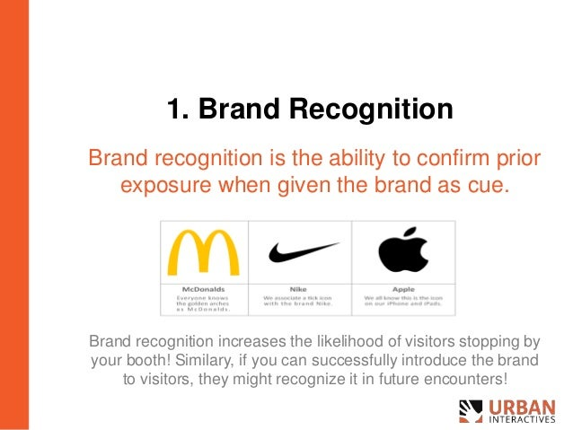 Brand Recognition vs Brand Awareness - Simplicable