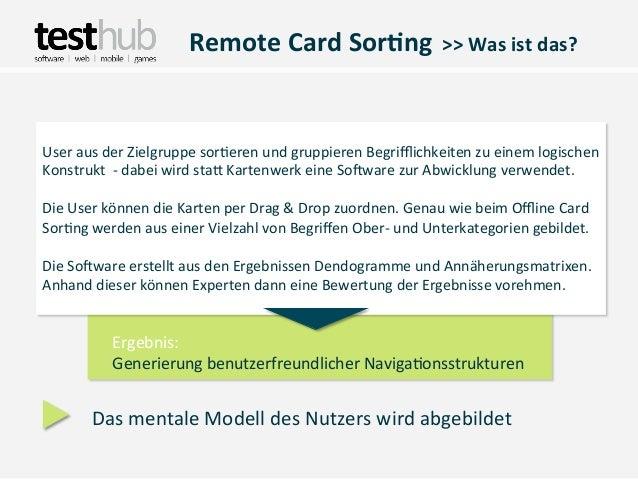 Remote Card Sor(ng  >> Was ist das? User aus der Zielgruppe sor,eren und gruppieren Begrifflic...