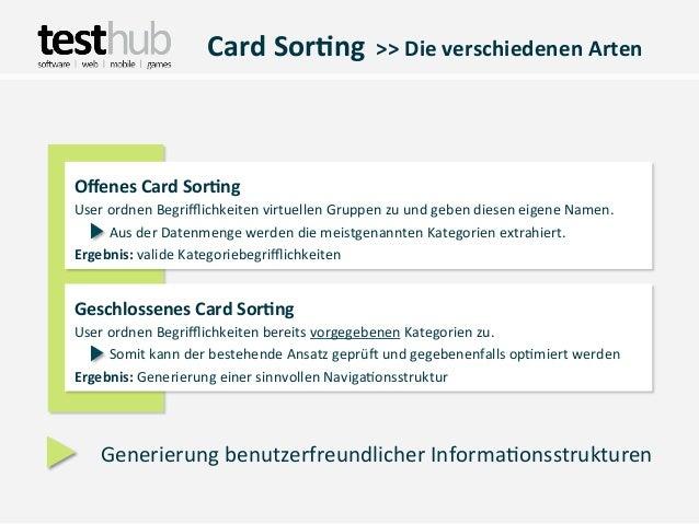 Card Sor(ng  >> Die verschiedenen ArtenOffenes Card Sor(ng User ordnen Begrifflichkeiten virtuellen ...