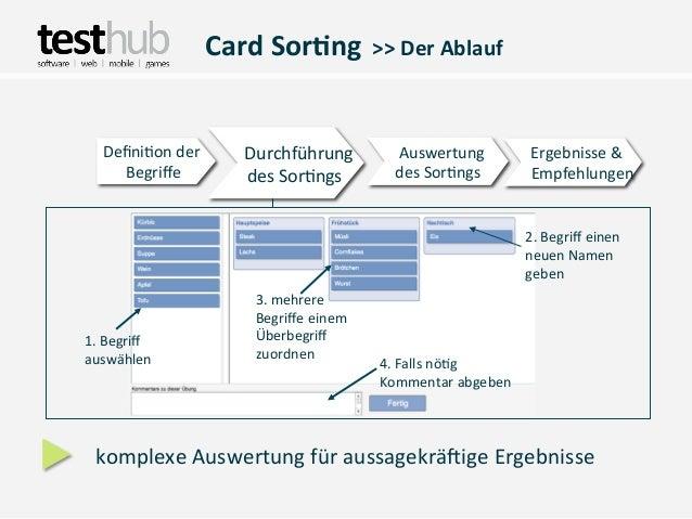 Card Sor(ng  >> Der Ablauf    Defini,on der        Durchführung         Auswertung       ...