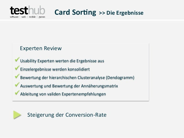 Card Sor(ng  >> Die Ergebnisse   Experten ReviewüUsability Experten werten die Ergebnisse aus ü...