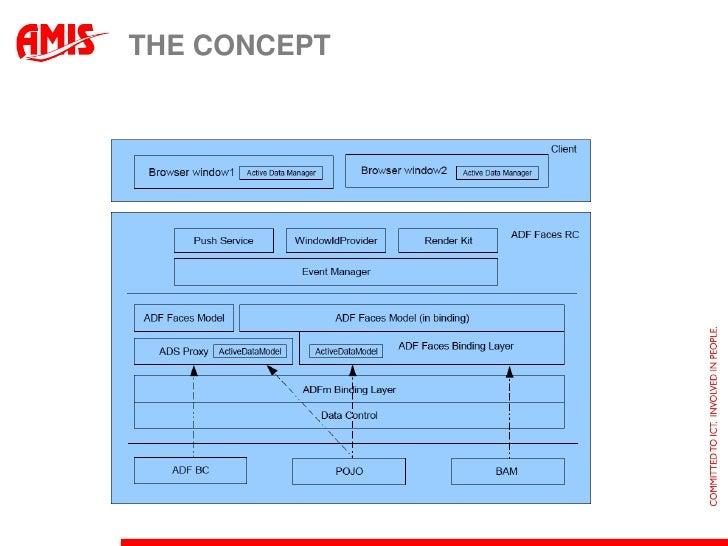 client conceptualization