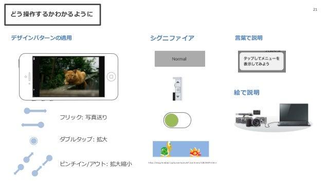 21 シグニファイア 言葉で説明 絵で説明 http://blog.livedoor.jp/lunarmodule7/archives/3283889.html どう操作するかわかるように デザインパターンの適用 12:34●●●●●100% ...
