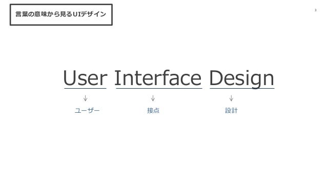 3 User Interface Design ユーザー 接点 設計 言葉の意味から見るUIデザイン