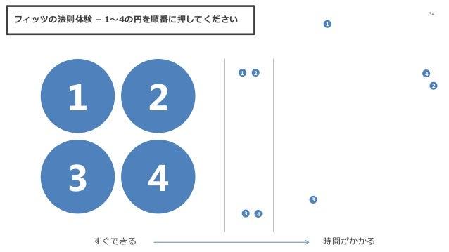 34 フィッツの法則体験 – 1~4の円を順番に押してください 1 2 3 4 1 2 3 4 すぐできる 時間がかかる 1 2 3 4