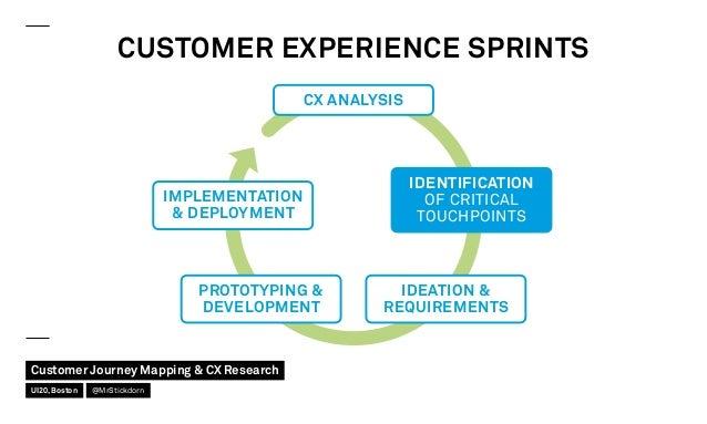 Customer Experience Analyst