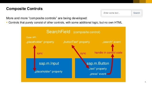 UI5con 2017 - Create your own UI5 controls – what's coming up