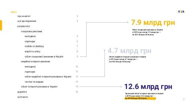 UIA Internet ad market in Ukraine report, 2019FY Slide 2