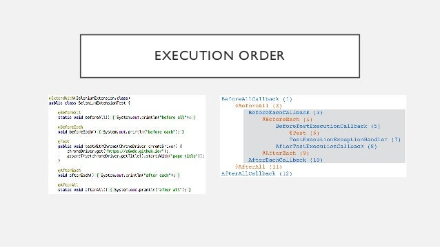 UI Automation Test with JUnit5