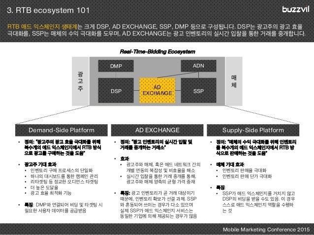 한국 모바일 광고 생태계의 현재와 미래 Mmc 10월 28일 2014년
